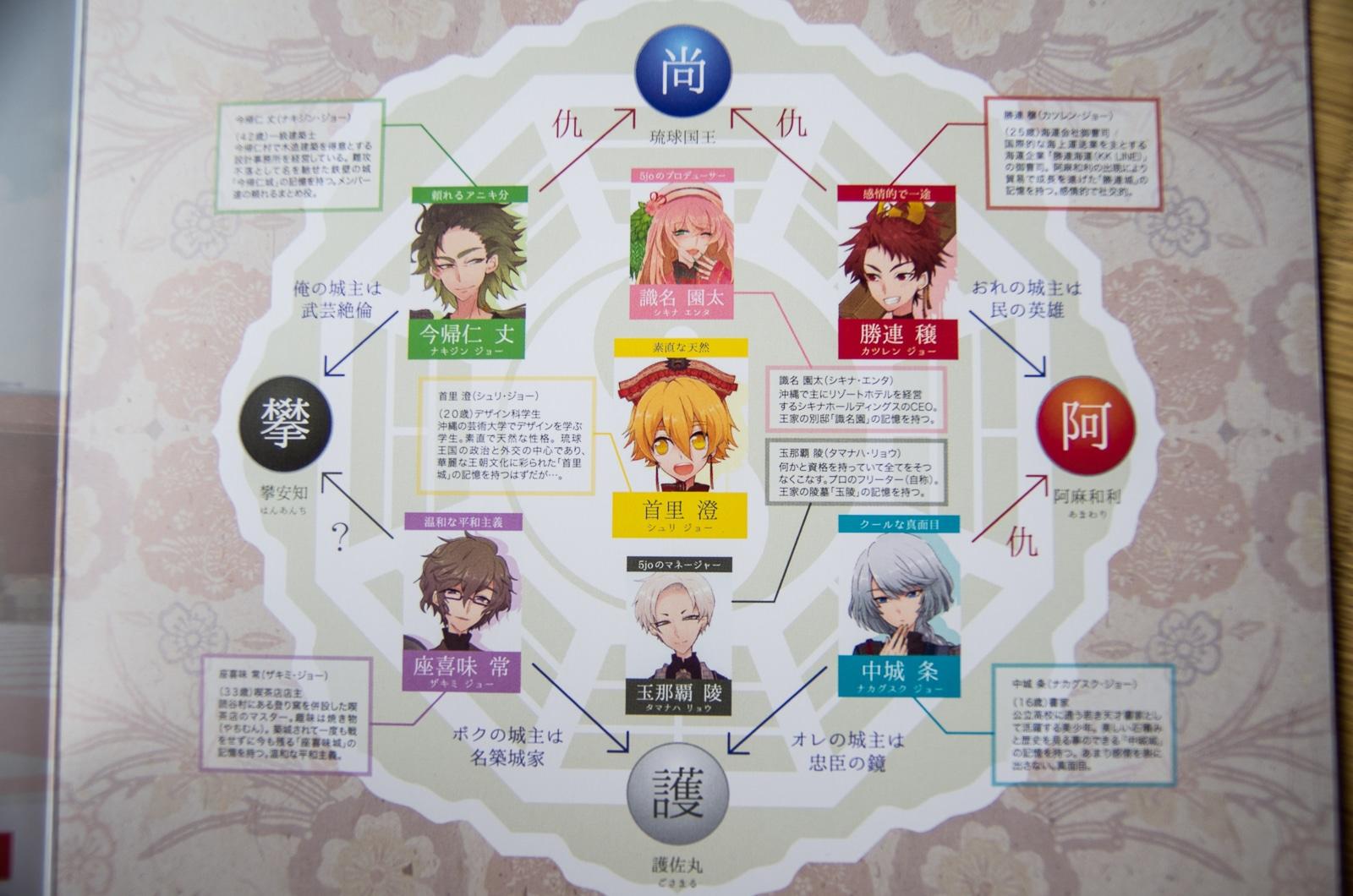 沖繩世界遺產物語郵票