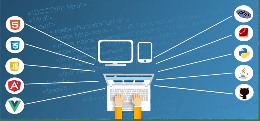 様々なWebサイト用プログラミング