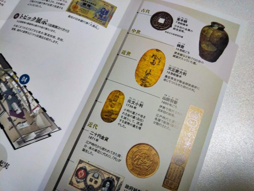 日本的貨幣歷史