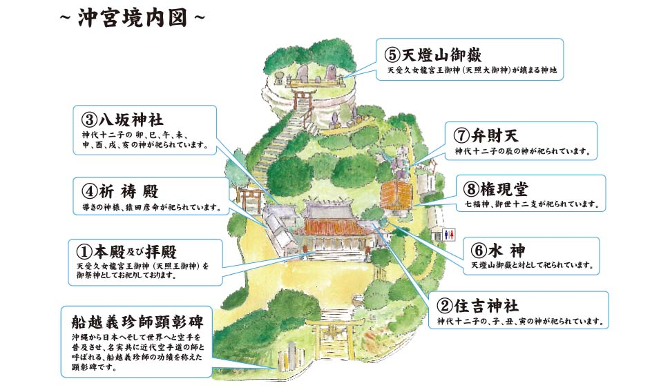 沖宮境內地圖
